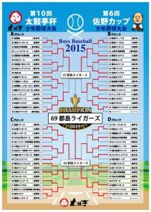 2015年度太鼓亭杯・佐野カップのトーナメント表(太鼓亭ウェブサイトより転載)