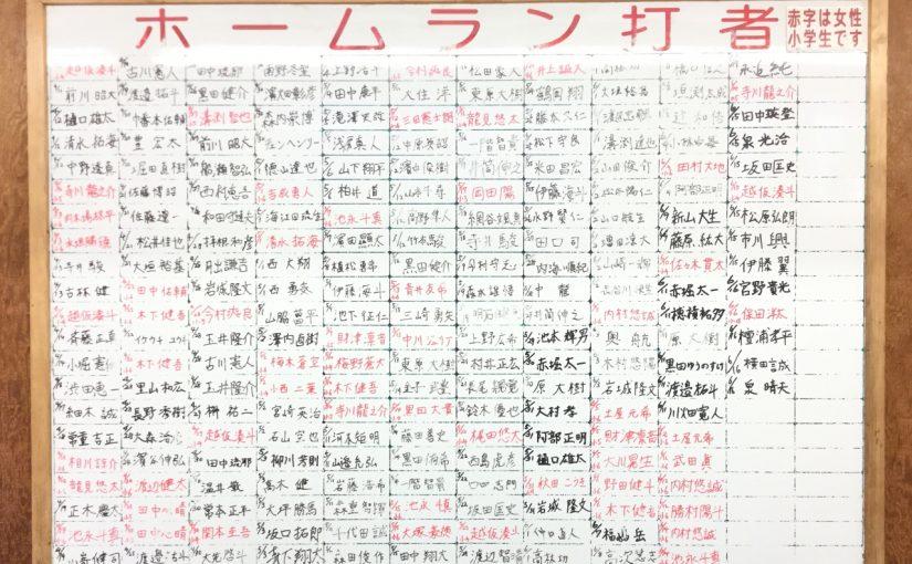 千里ニュータウンバッティングセンター あれこれ(ホームラン打者一覧、部員募集ポスター、熊野田の飛ばし屋)